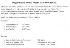 Majstorvstvá okresu Prešov v stolnom tenise